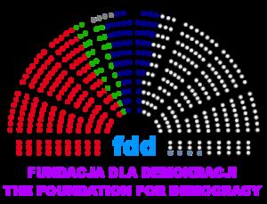 FDD-logo-m-300x229 Fundacja dla Demokracji