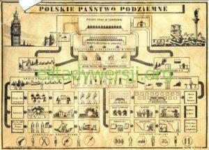 polskie-panstwo-podziemne-300x215 Armia Krajowa