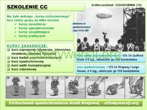 CC-prezentacja-15-300x225 Cichociemni - szkolenie