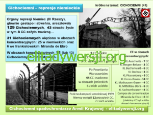 CC-prezentacja-41-300x225 Cichociemni w obozach koncentracyjnych