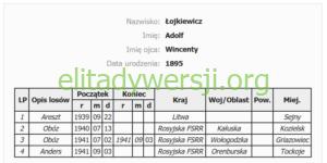 IR-łojkiewicz-1-300x150 Adolf Łojkiewicz - Cichociemny