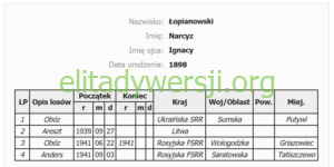 IR-łopianowski-1-300x150 Narcyz Łopianowski - Cichociemny