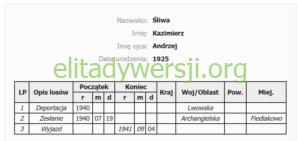IR-śliwa-1-300x141 Kazimierz Śliwa - Cichociemny