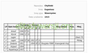 IR-chylinski-300x183 Eugeniusz Chyliński - Cichociemny