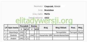 IR-czepczak-1-300x142 Bronisław Czepczak-Górecki - Cichociemny