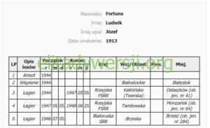 IR-fortuna-1-300x183 Ludwik Fortuna - Cichociemny