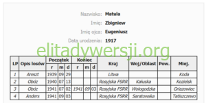 IR-matula-1-300x150 Zbigniew Matula - Cichociemny