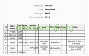IR-pukacki-1-300x189 Franciszek Pukacki - Cichociemny