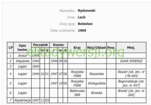 IR-rydzewski-1-300x208 Lech Rydzewski - Cichociemny