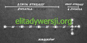 zrzutowisko-sygnaly-300x148 Cichociemni - szkolenie