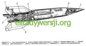 V-2-300x160 Tajna broń Hitlera - V1, V2