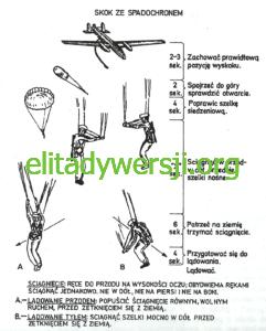 cc-skok-instrukcja-241x300 Cichociemni - szkolenie