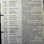 cc-zeslani-soe-1-150x150 Cichociemni w łagrach