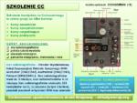 CC-prezentacja-19-150x113 Historia Cichociemnych na slajdach!